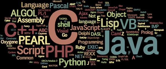En Popüler 5 Programlama Dili! - Sosyopat